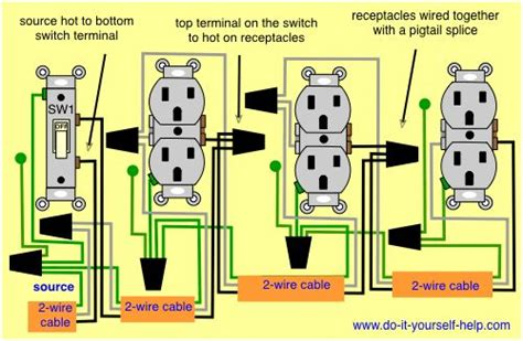 switch controls multiple receptacles wiring pinterest