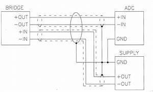 Noise - Shielding For Load Cells