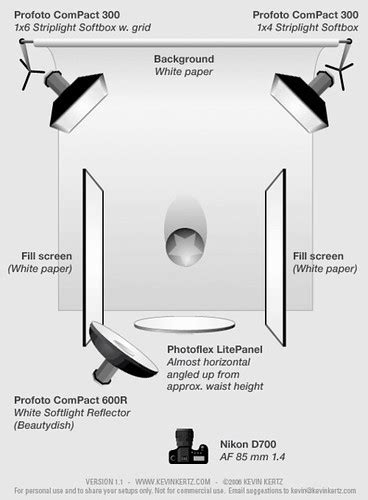Studio Photography Setup Lighting Diagram Flickr