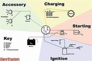18 Hp Kohler Engine Charging System Wiring