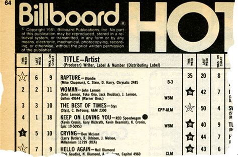 Blondie's 'rapture' Rules Billboard