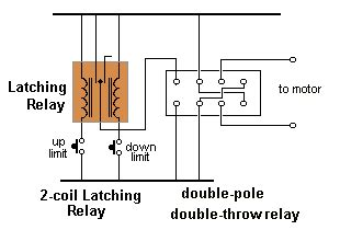 switches change direction   dc motor rotation