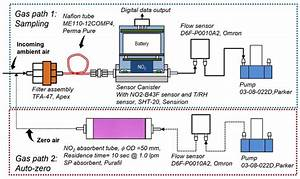 Flow Switch Wiring Diagram