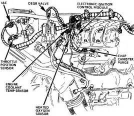 similiar 2005 pontiac grand prix engine diagram keywords grand prix gt engine on 2005 pontiac grand prix 3800 engine diagram