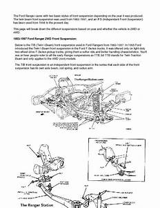 Service Manual For Ford 1983