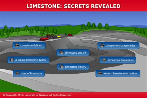 limestone secrets revealed science learning hub