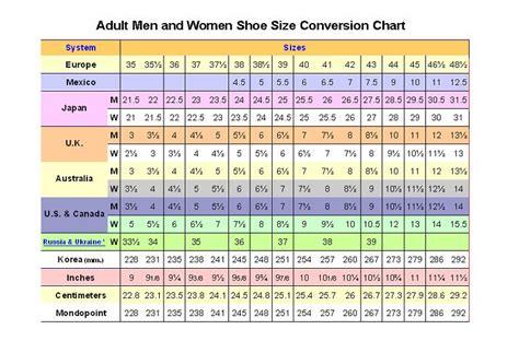 shoe sizing charts cheat sheet  davidpol    cheatography cheatographycom