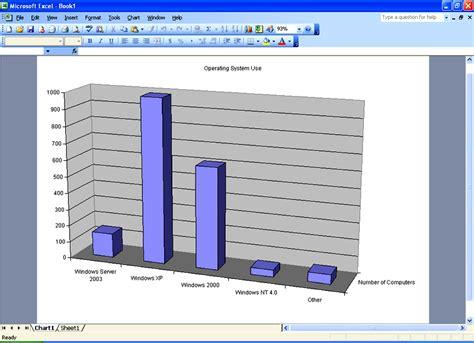 Office Space Microsoft Excel を使用したグラフの作成 基本的な縦棒グラフ