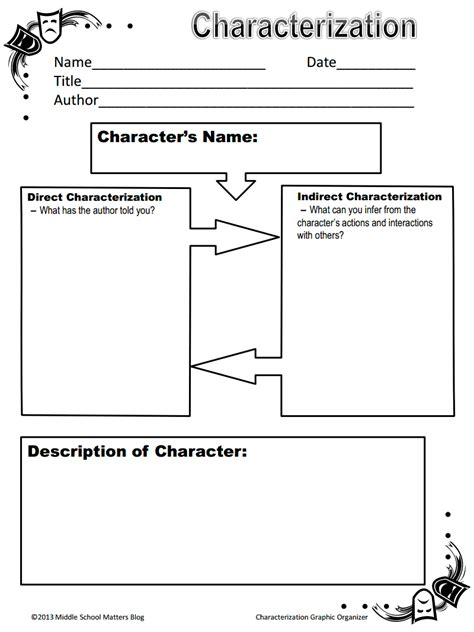 character trait worksheets high school character best