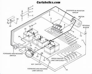 Golf Cart Wiring Diagram Club Car  4