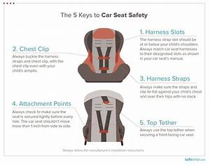 Best Car Seats Of 2020
