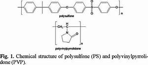 Development Of Hydrophilic Ultrafiltration Membrane From