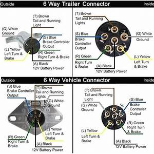 6 Way Trailer Plug Wiring Diagram Di 2020