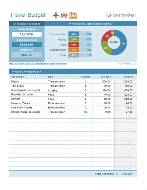 Travel Budget Template Xlsx by Travel Budget Template Xls Budget Template Free