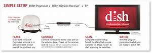 Dish Playmaker Dual 2 Receiver Bundle With Wally - White