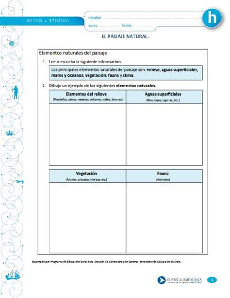 El paisaje natural Curriculum Nacional MINEDUC Chile