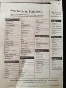 Body for Life Food List