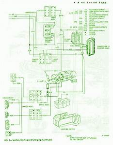 1967 Ford Thunderbird Ignition Fuse Box Diagram