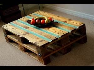 pdf how to build a coffee table out of pallets plans free With how to build a coffee table out of pallets
