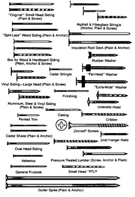 kreg deck screws nz the 25 best fasteners ideas on tools kreg