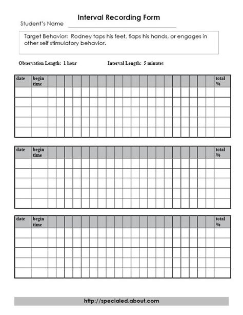 Behavior Observation Data Sheet