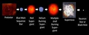Astronomy Midterm