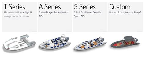 Rib Boat For Sale Kent by Ribeye Boats