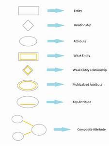 Er Diagrams Symbols