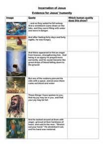 incarnation  jesus  mnathan teaching resources tes