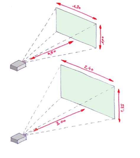 distance ecran videoprojecteur canapé comment installer home cinéma côté maison