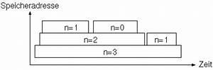 Fakultät Berechnen Java : java zusatzmaterial grundlagen der programmkonstruktion 13s ~ Themetempest.com Abrechnung