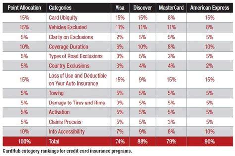 Family Fleet Car Insurance