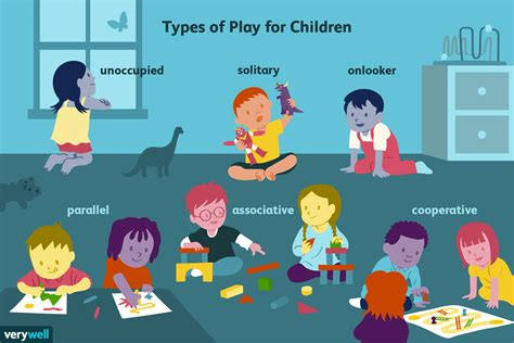 important types  play   childs development