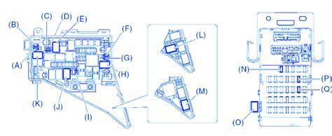 Subaru Fuse Box Diagram 2005 by Subaru Tribeca 2005 Fuse Box Block Circuit Breaker