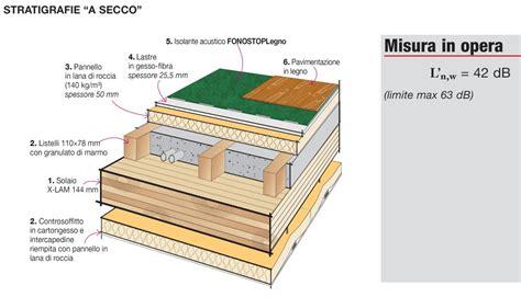 isolamento acustico a pavimento stratigrafia solaio con riscaldamento a pavimento