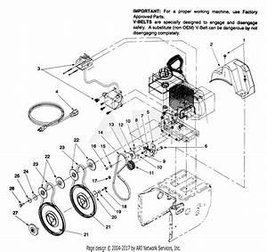 Mtd 31ae644e000  1999  Parts Diagram For Engine And V