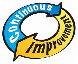 Introduction To Meadowlane School Improvement Plan