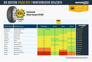 205 65 R15 Sommerreifen Test : winterreifen test 2014 ratgeber ~ Jslefanu.com Haus und Dekorationen