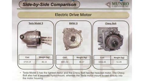 munro talks tesla model  motor magic  profit potential