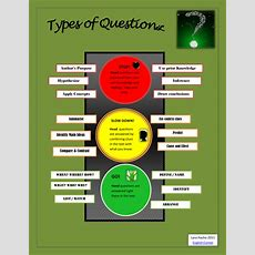 Types Of Questions By Larituss  Teaching Resources