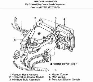 Heat  1996 Ford E150  5 8 Very Little Heat And At Times