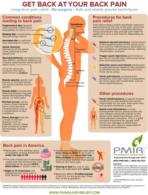 » How The Spine Causes Pain To Your Internal Organs?. Best Credit Card For New Business. Online Accounting Business We Mean Business. Secure Credit Card Application. Appalachian State University Majors. Migraine And Seizure Medications. Caroline Animal Hospital Cheapest Web Domains. Easy Home Based Business Ideas. Sacramento State Masters Programs
