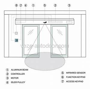 Automatic Sliding Door Diagrams Products