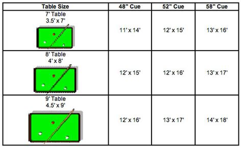 8 pool table dimensions pool table size chart pool table room size