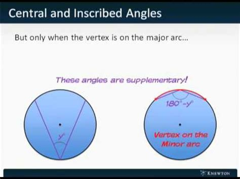 Gmat Prep  Math  Geometry  Central And Inscribed Angles By Knewton Youtube