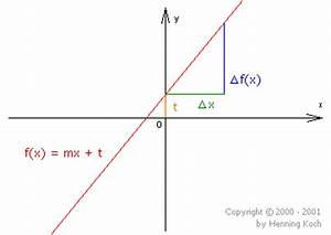 T Wert Berechnen : lineare funktionen rationale funktionen ~ Themetempest.com Abrechnung