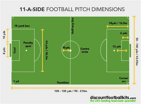 football ground measurement in meter all about 11 a side football ground dimensions playo
