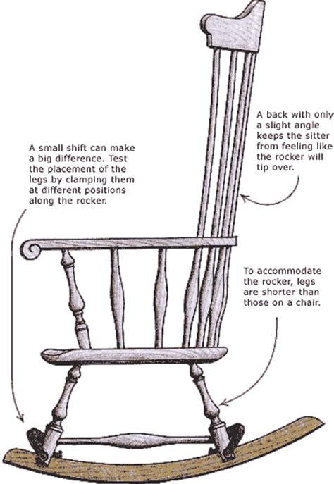 designing  rocking chair finewoodworking