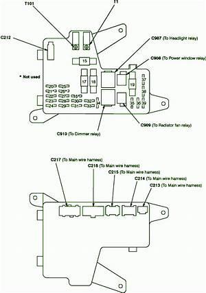 1999 Honda Accord Fuse Box Wiring Diagrams 26106 Netsonda Es