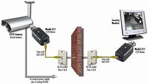 Bnc To Rj45 Wiring Diagram St Wiring Diagram Wiring Diagram